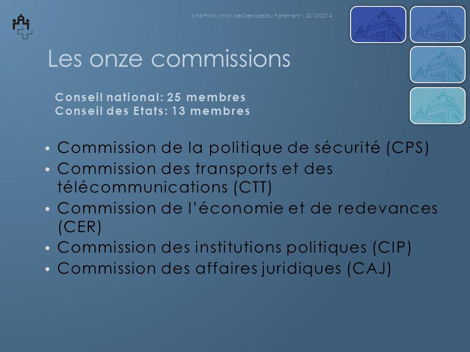 Les onze commissions Commission de la politique de sécurité (CPS)