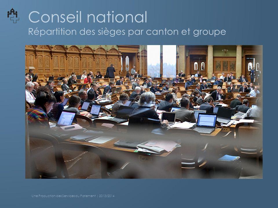 Conseil national Répartition des sièges par canton et groupe