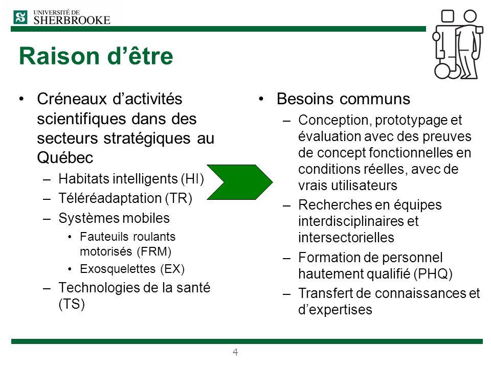 Raison d'être Créneaux d'activités scientifiques dans des secteurs stratégiques au Québec. Habitats intelligents (HI)