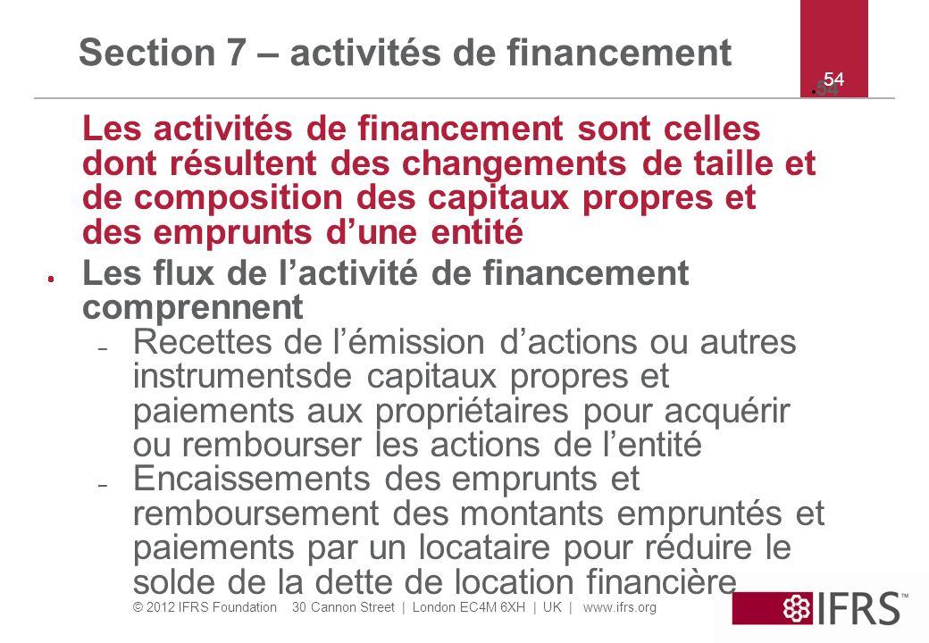 Section 7 – activités de financement