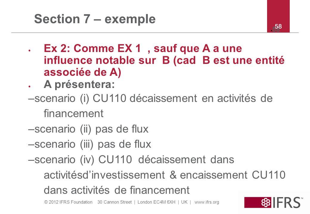 Section 7 – exemple 58. 58. Ex 2: Comme EX 1 , sauf que A a une influence notable sur B (cad B est une entité associée de A)