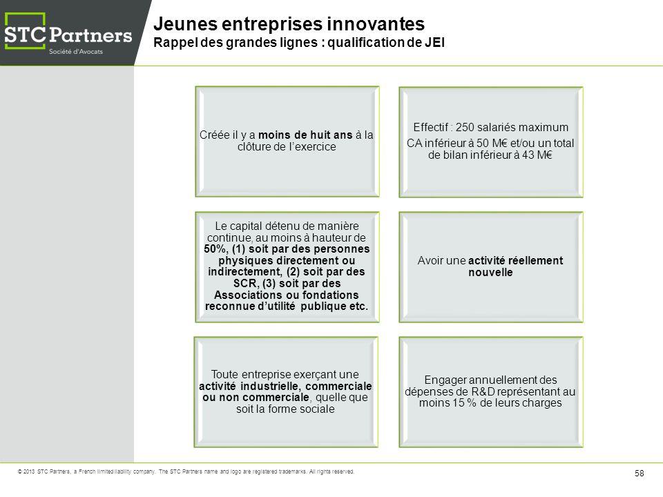 Jeunes entreprises innovantes Rappel des grandes lignes : qualification de JEI