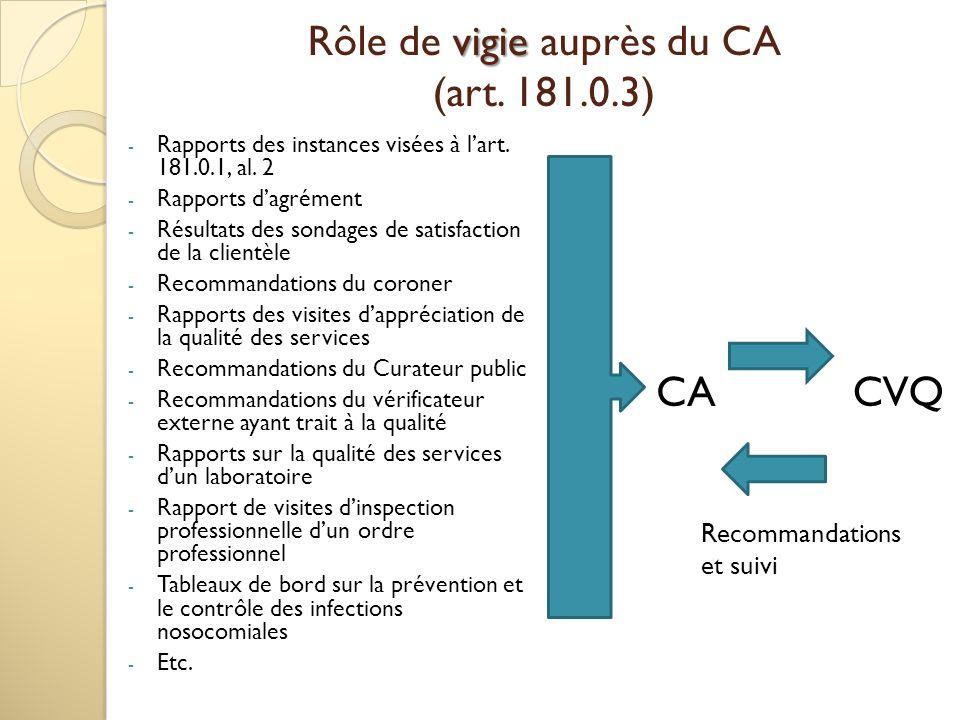 Rôle de vigie auprès du CA (art. 181.0.3)