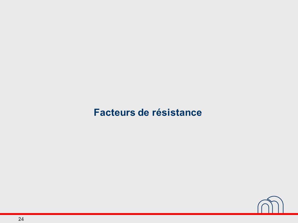 Facteurs de résistance