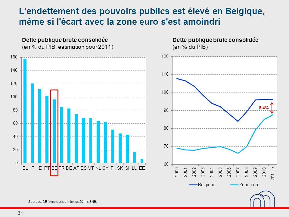 Dette publique brute consolidée (en % du PIB, estimation pour 2011)