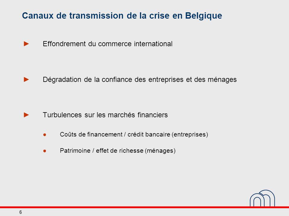Canaux de transmission de la crise en Belgique