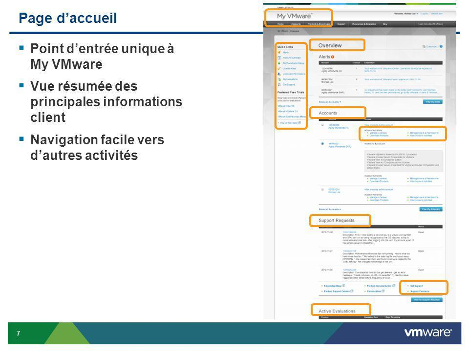 Page d'accueil Point d'entrée unique à My VMware