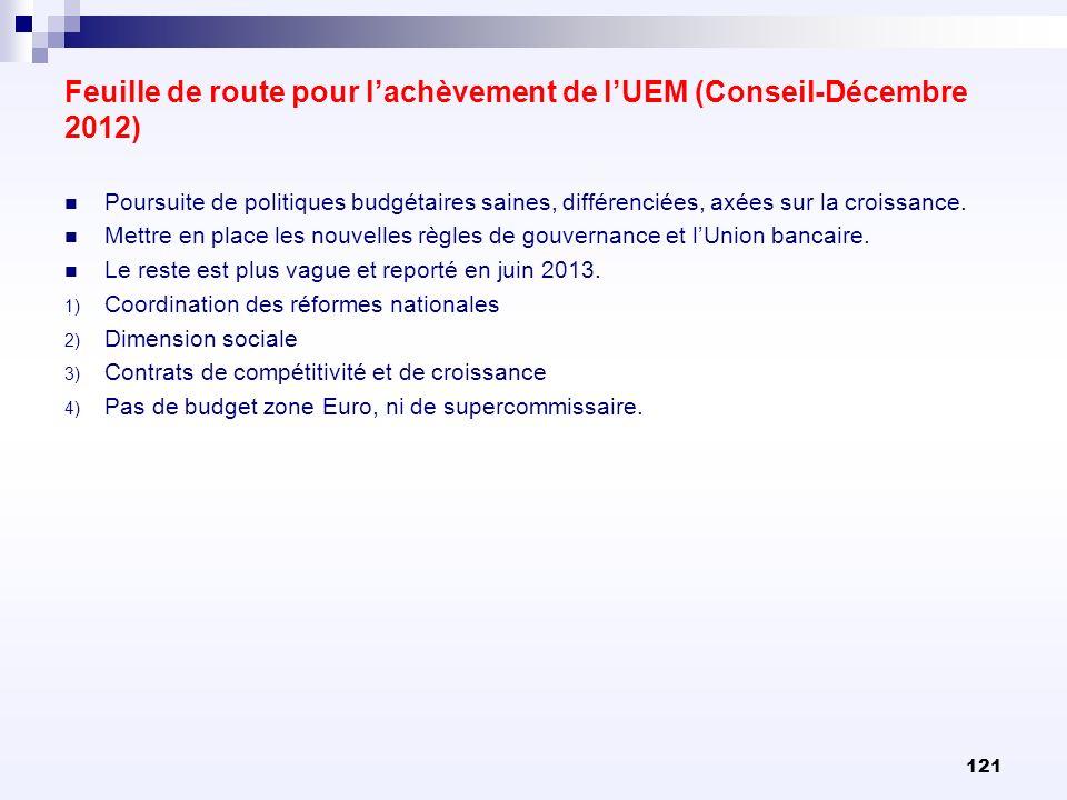 Feuille de route pour l'achèvement de l'UEM (Conseil-Décembre 2012)