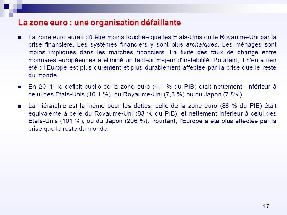 La zone euro : une organisation défaillante