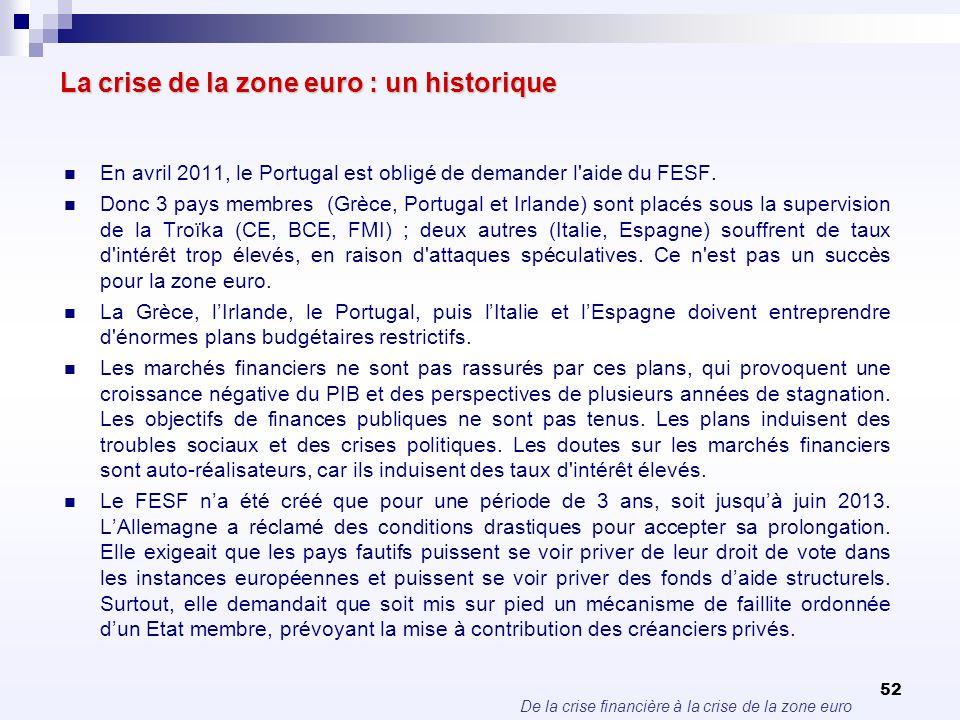La crise de la zone euro : un historique