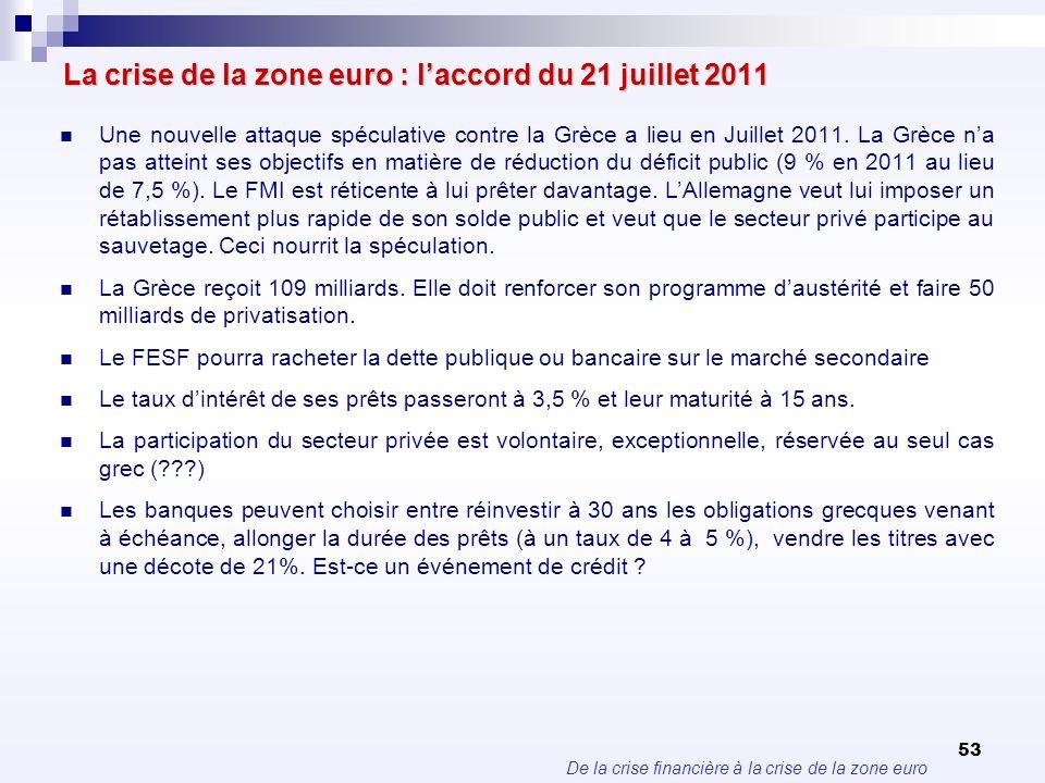 La crise de la zone euro : l'accord du 21 juillet 2011