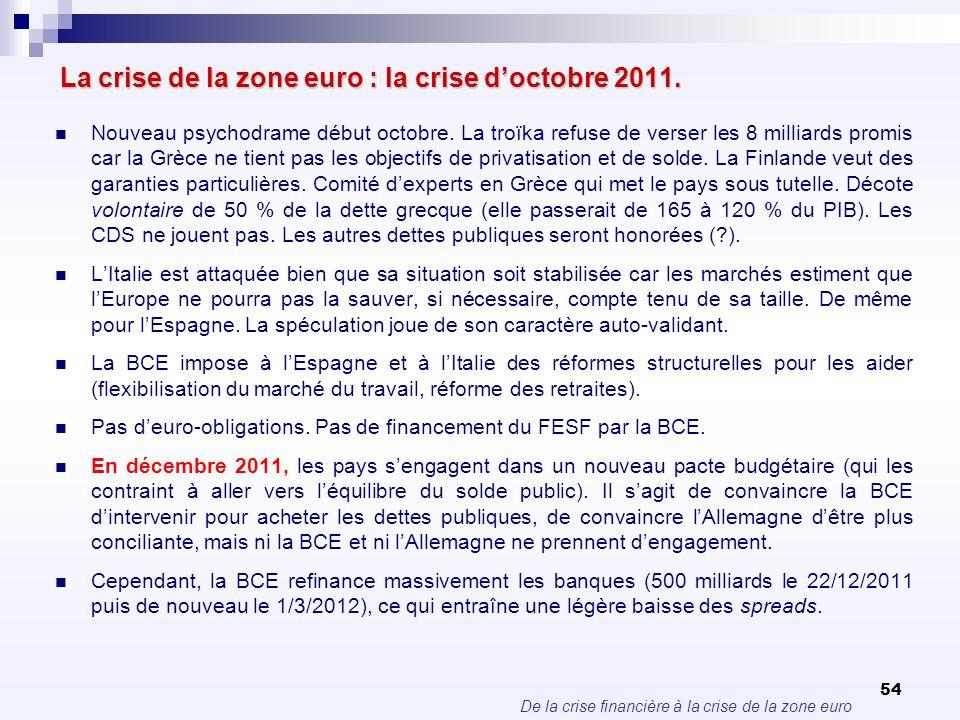 La crise de la zone euro : la crise d'octobre 2011.