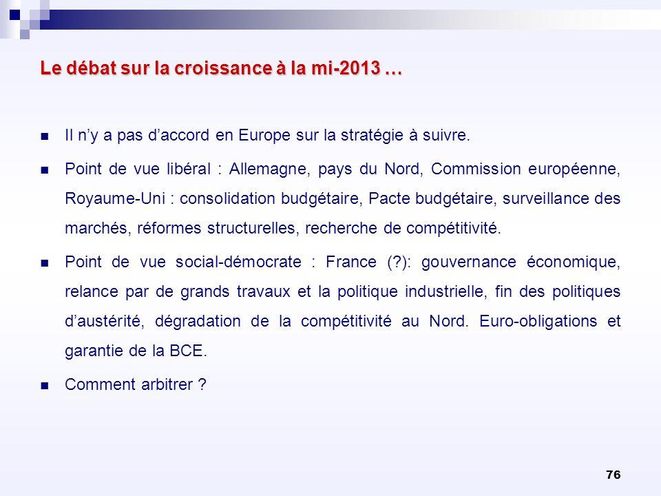Le débat sur la croissance à la mi-2013 …