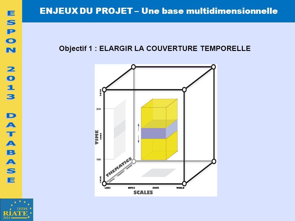 ESPON 2013 DATABASE ENJEUX DU PROJET – Une base multidimensionnelle