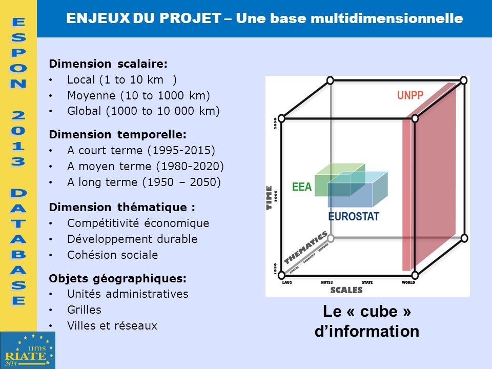 ENJEUX DU PROJET – Une base multidimensionnelle