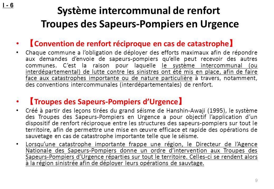 I - 6 Système intercommunal de renfort Troupes des Sapeurs-Pompiers en Urgence. 【Convention de renfort réciproque en cas de catastrophe】