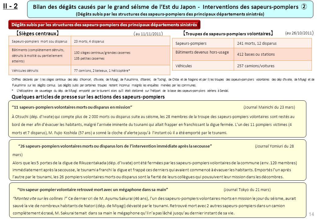 II - 2 Bilan des dégâts causés par le grand séisme de l'Est du Japon - Interventions des sapeurs-pompiers ②.