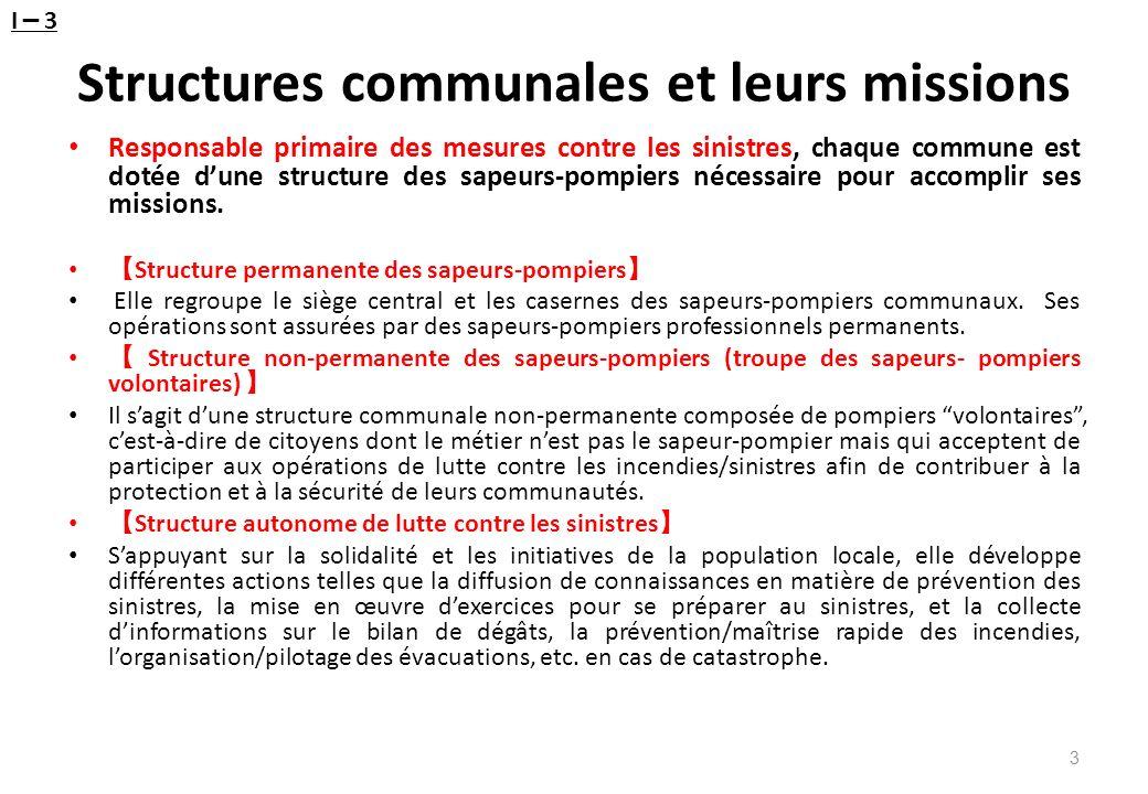 Structures communales et leurs missions
