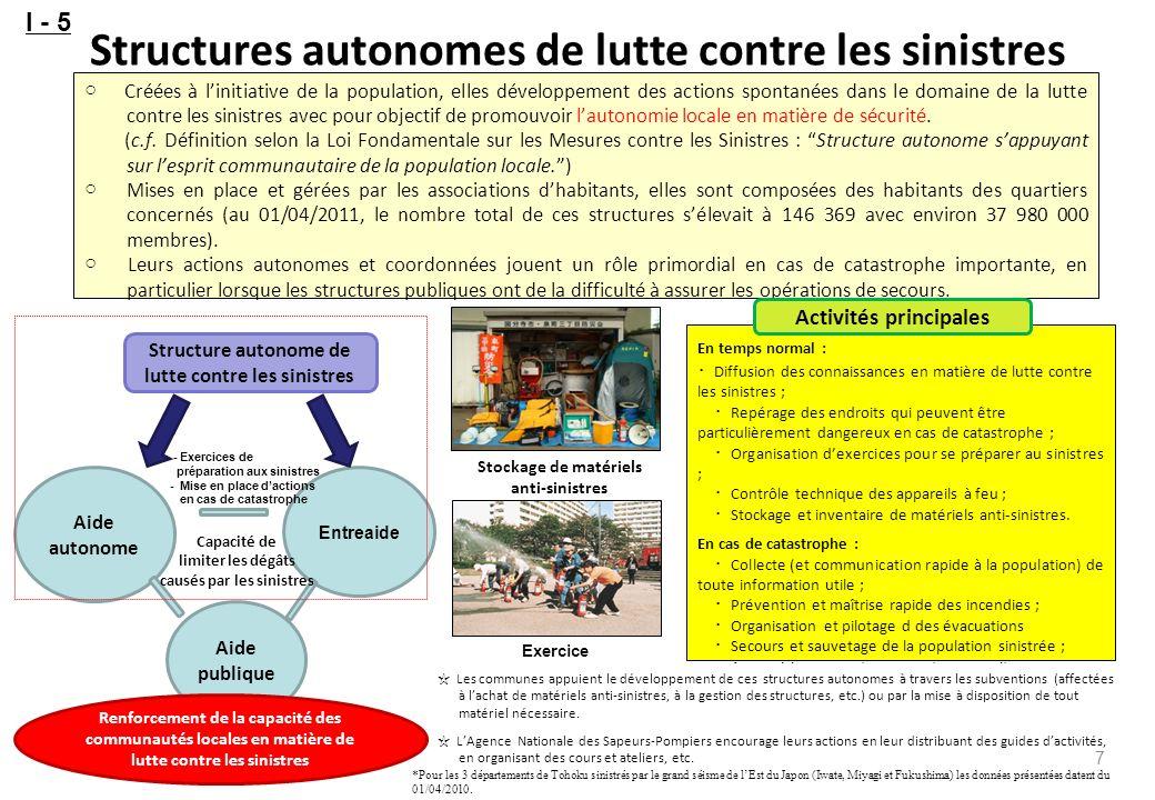 Structures autonomes de lutte contre les sinistres
