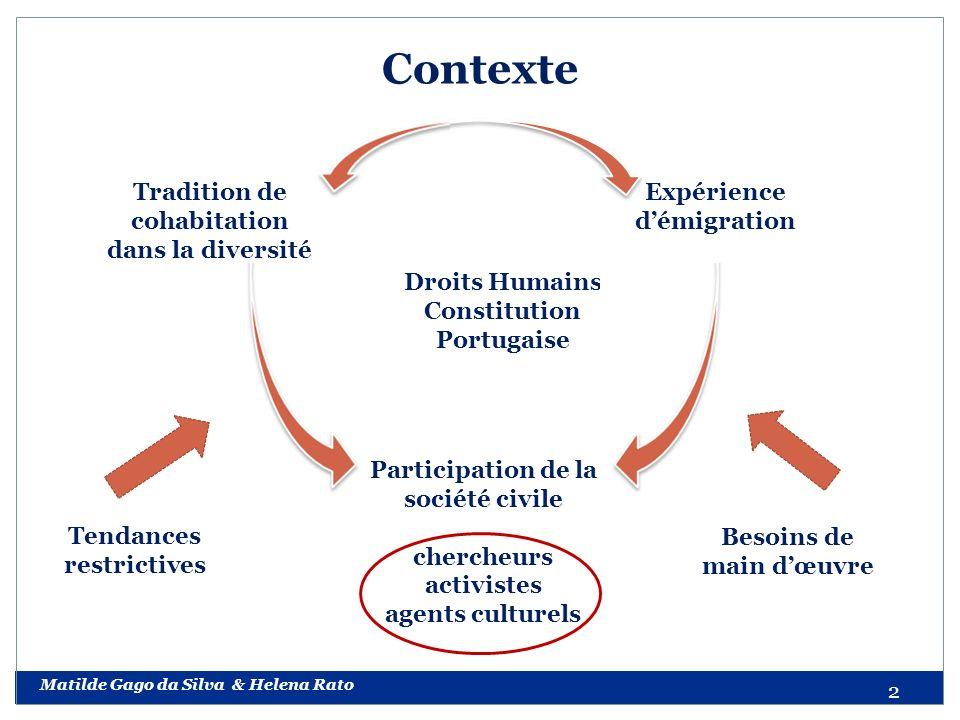 Contexte Tradition de cohabitation dans la diversité