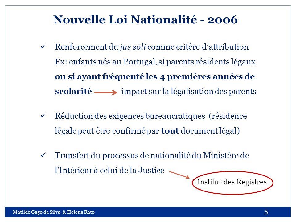Nouvelle Loi Nationalité - 2006