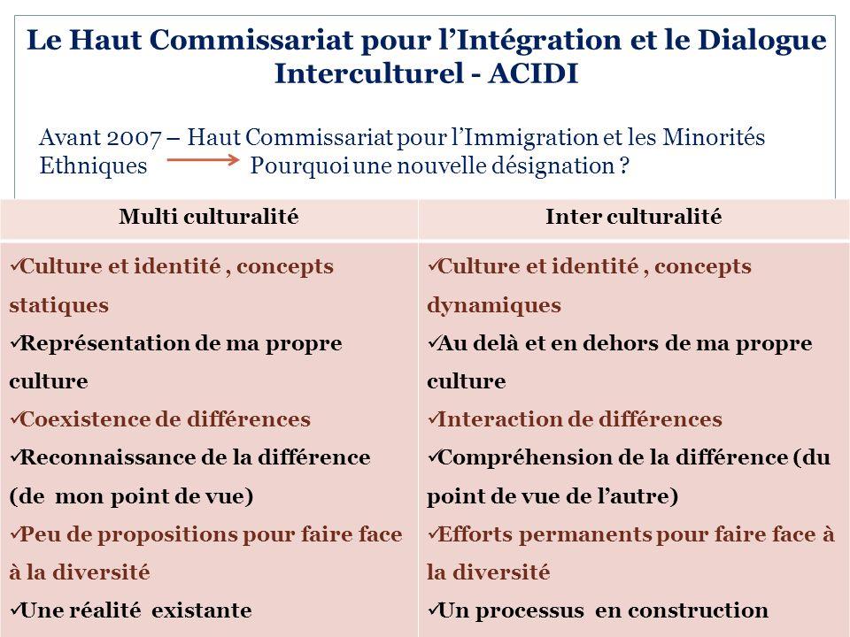 Le Haut Commissariat pour l'Intégration et le Dialogue Interculturel - ACIDI