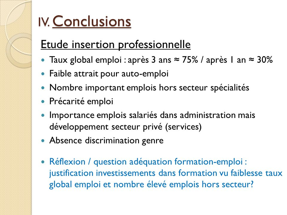 IV. Conclusions Etude insertion professionnelle
