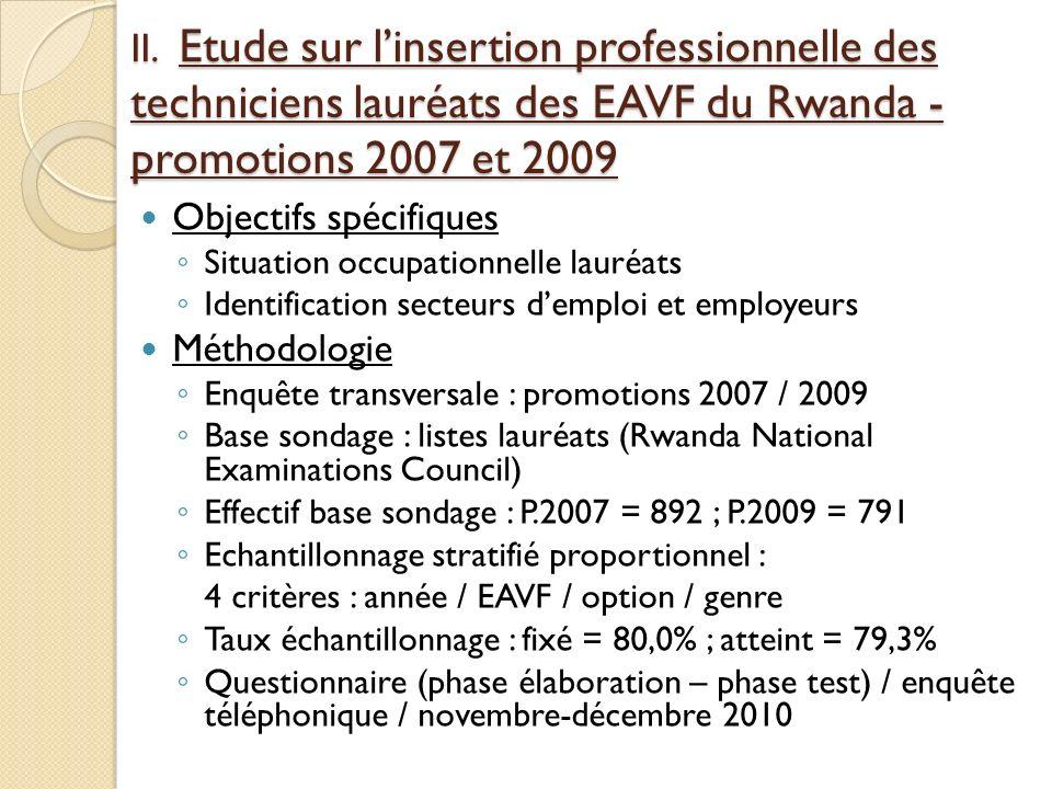 II. Etude sur l'insertion professionnelle des techniciens lauréats des EAVF du Rwanda - promotions 2007 et 2009