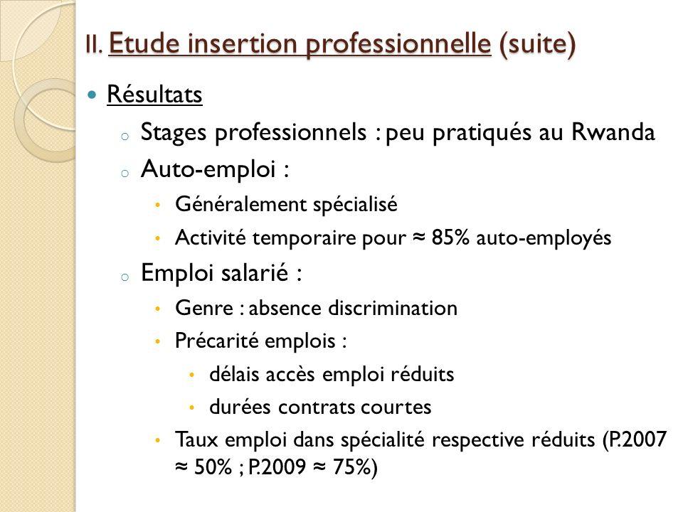 II. Etude insertion professionnelle (suite)