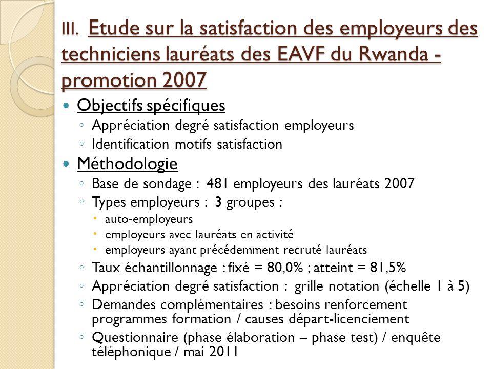 III. Etude sur la satisfaction des employeurs des techniciens lauréats des EAVF du Rwanda - promotion 2007