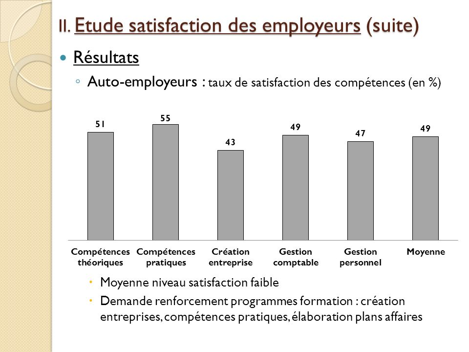 II. Etude satisfaction des employeurs (suite)
