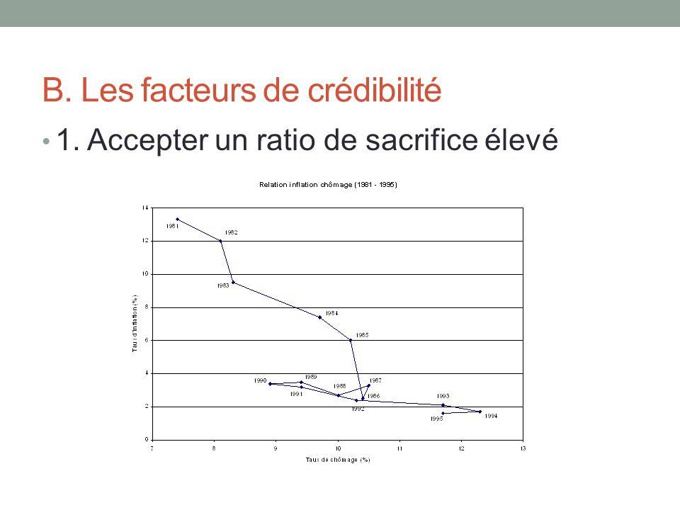 B. Les facteurs de crédibilité