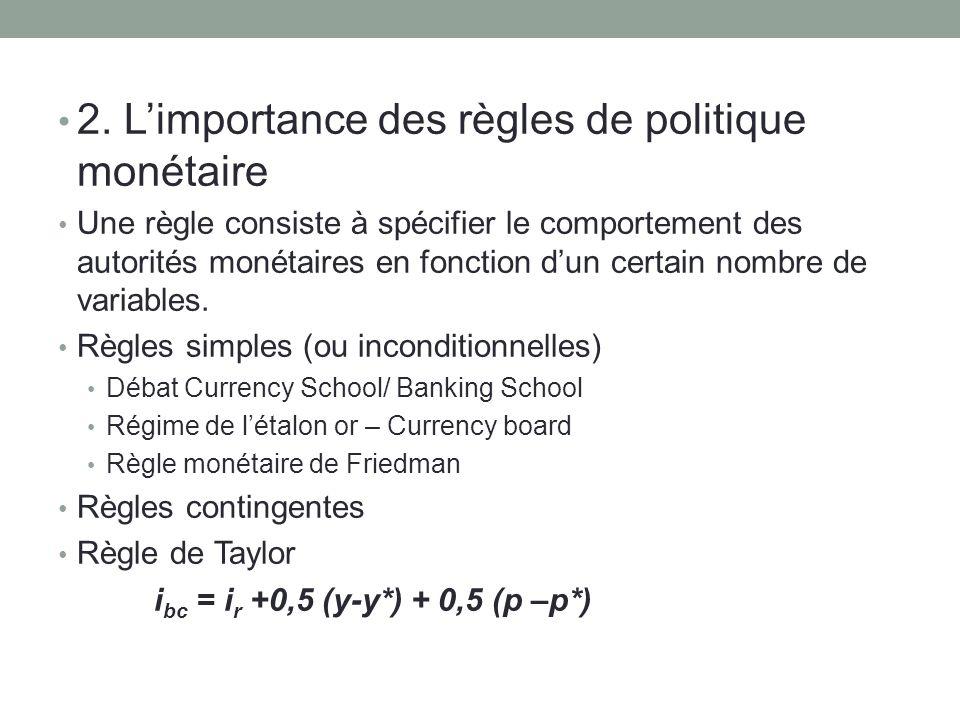 2. L'importance des règles de politique monétaire