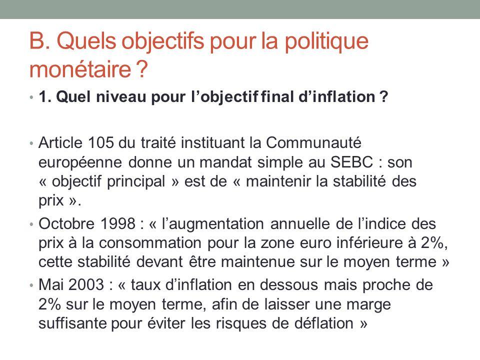 B. Quels objectifs pour la politique monétaire
