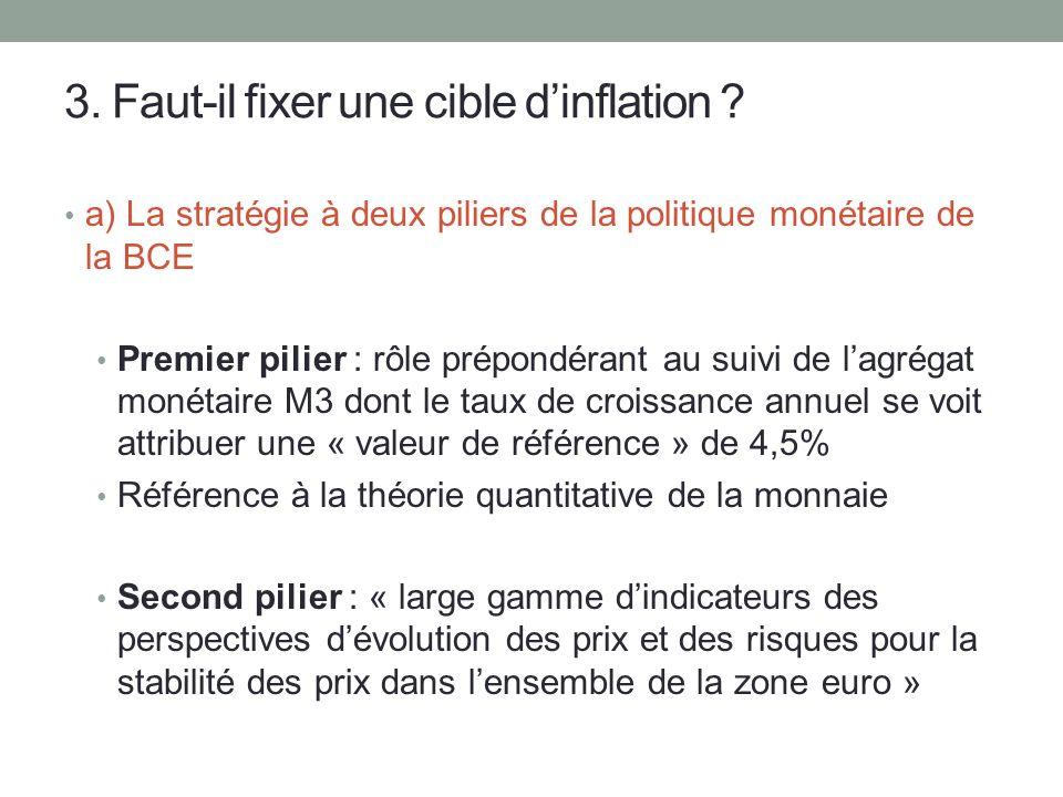 3. Faut-il fixer une cible d'inflation