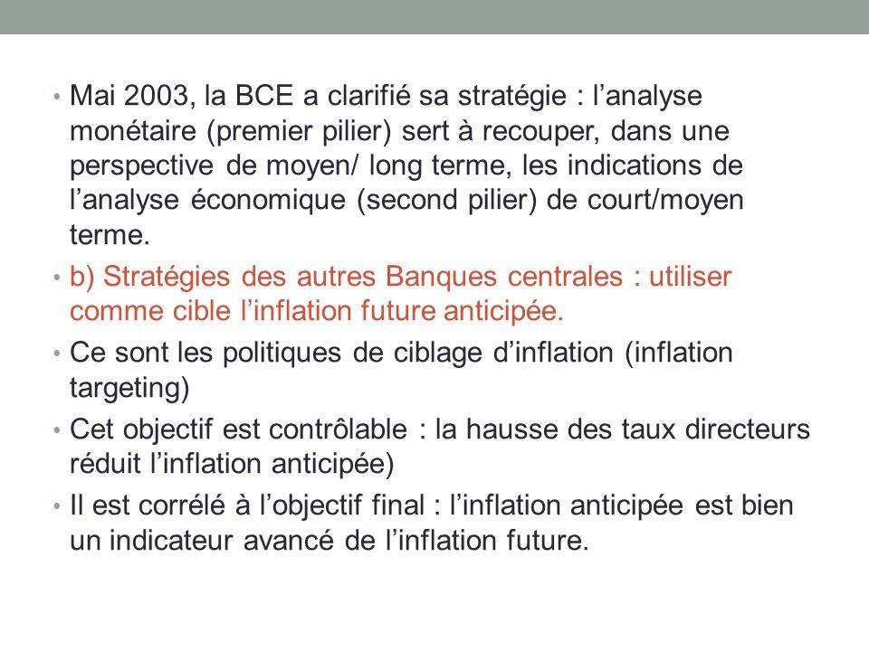 Mai 2003, la BCE a clarifié sa stratégie : l'analyse monétaire (premier pilier) sert à recouper, dans une perspective de moyen/ long terme, les indications de l'analyse économique (second pilier) de court/moyen terme.