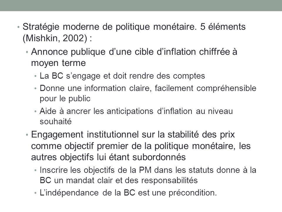 Stratégie moderne de politique monétaire. 5 éléments (Mishkin, 2002) :