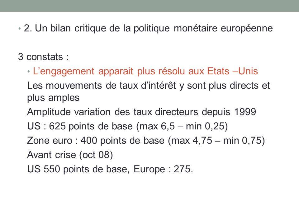 2. Un bilan critique de la politique monétaire européenne