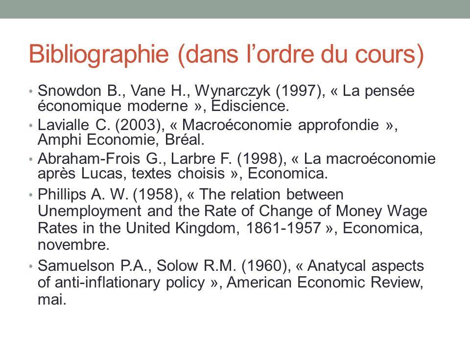 Bibliographie (dans l'ordre du cours)
