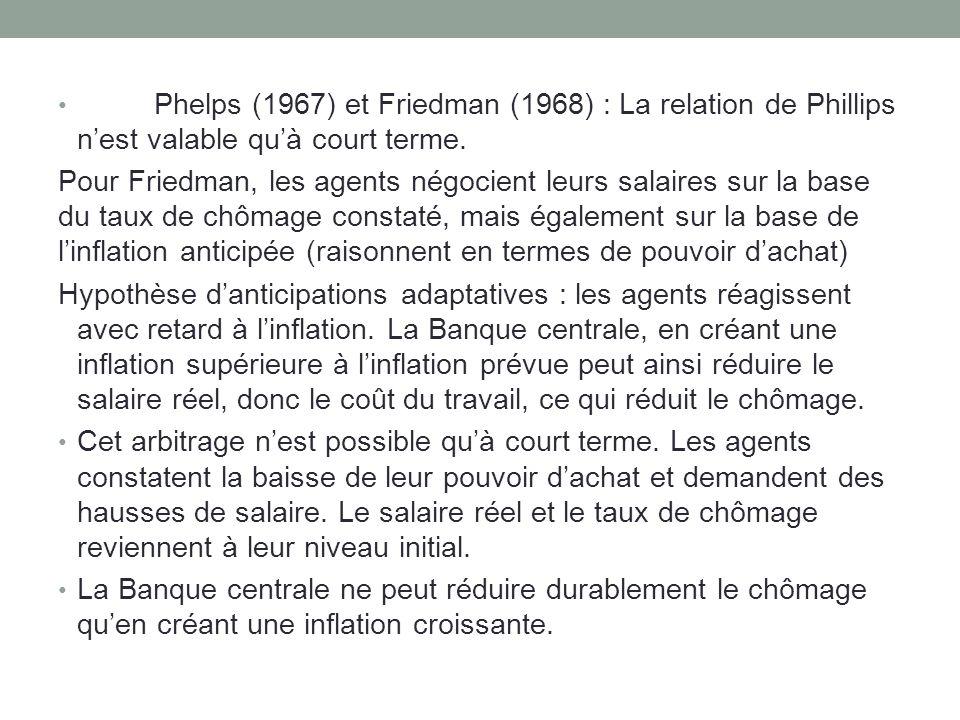 Phelps (1967) et Friedman (1968) : La relation de Phillips n'est valable qu'à court terme.