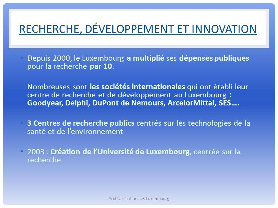 Recherche, développement et innovation