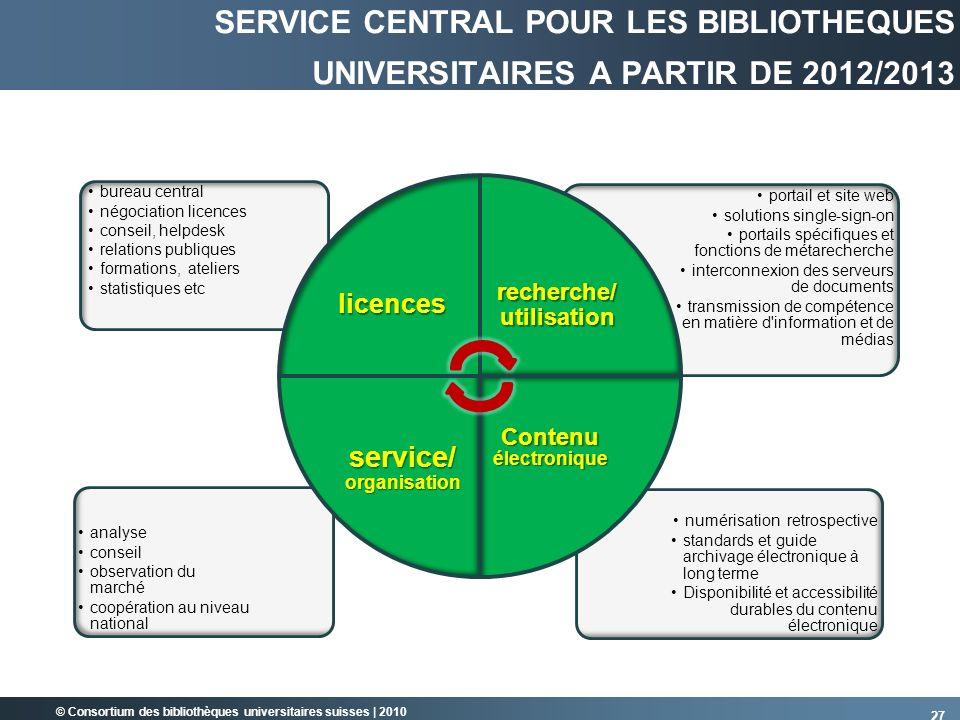 recherche/ utilisation service/ organisation