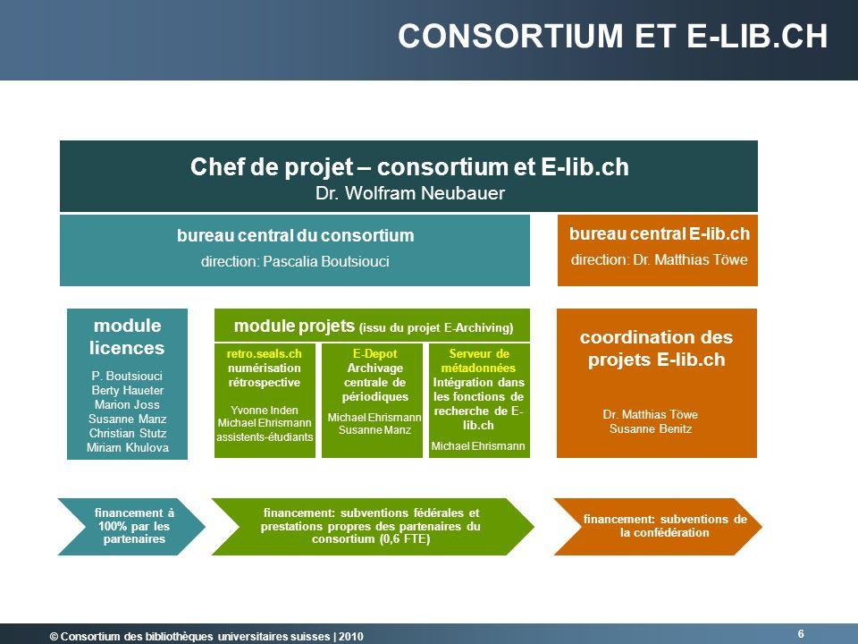 Consortium et E-lib.ch Chef de projet – consortium et E-lib.ch