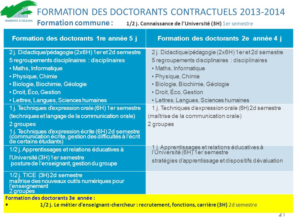 FORMATION DES DOCTORANTS CONTRACTUELS 2013-2014