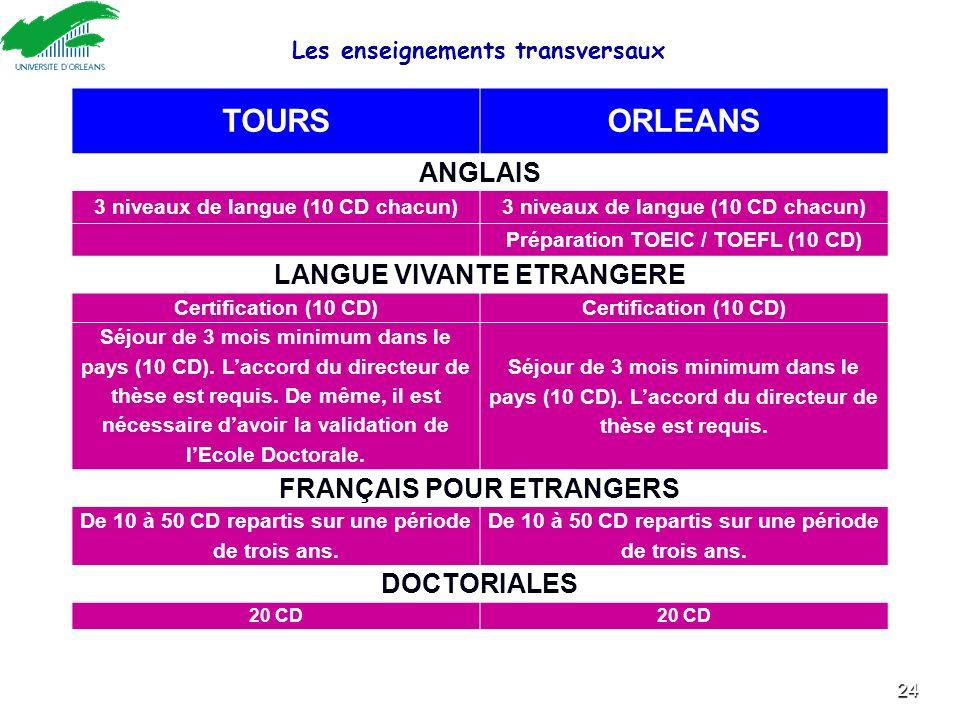 TOURS ORLEANS ANGLAIS LANGUE VIVANTE ETRANGERE FRANÇAIS POUR ETRANGERS