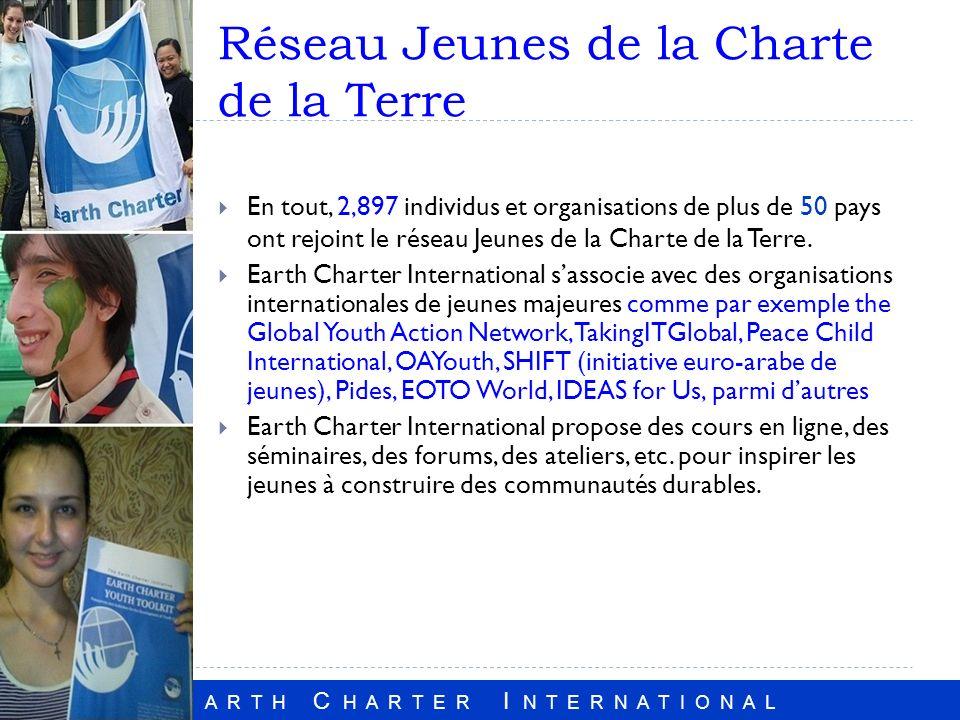 Réseau Jeunes de la Charte de la Terre