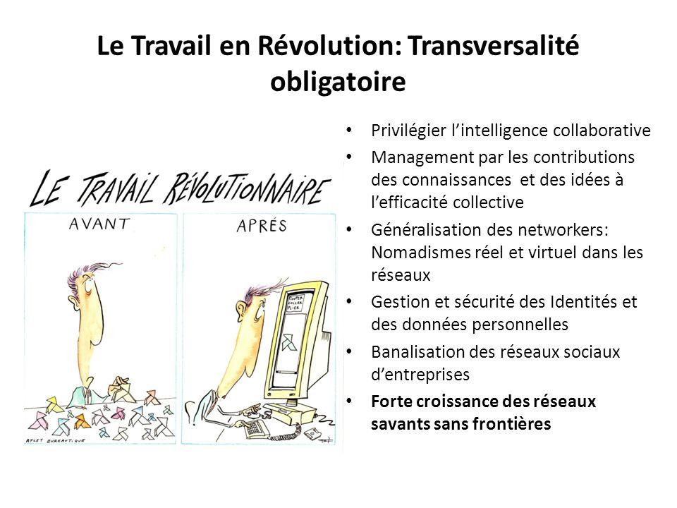 Le Travail en Révolution: Transversalité obligatoire