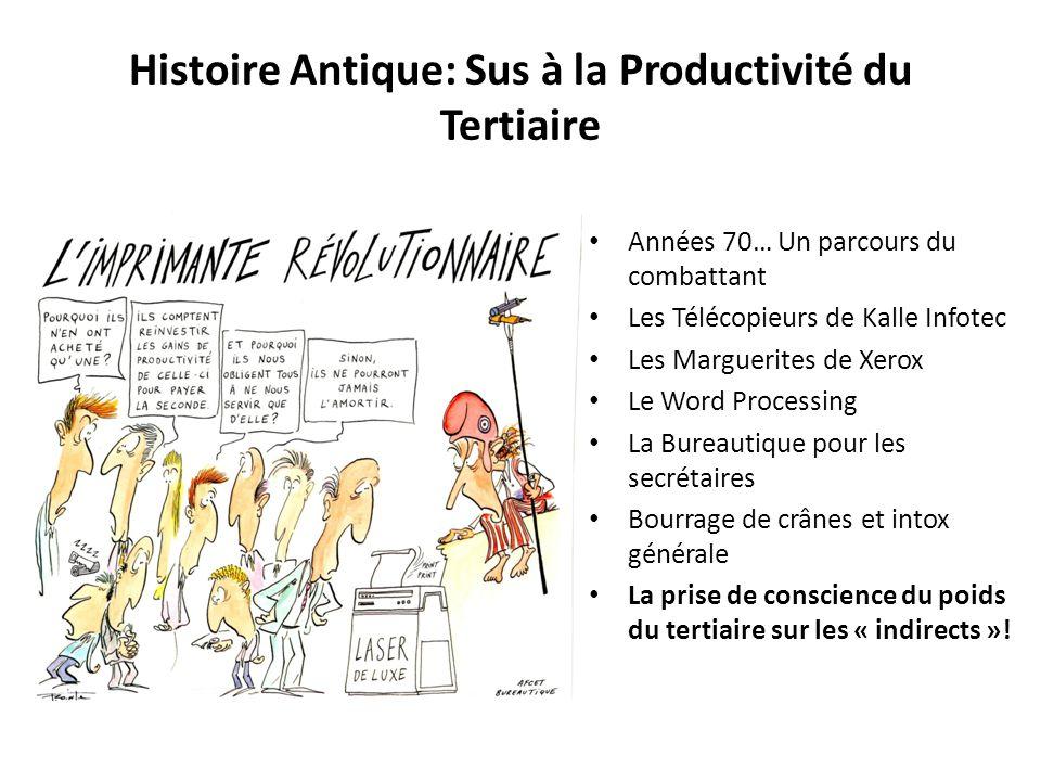 Histoire Antique: Sus à la Productivité du Tertiaire