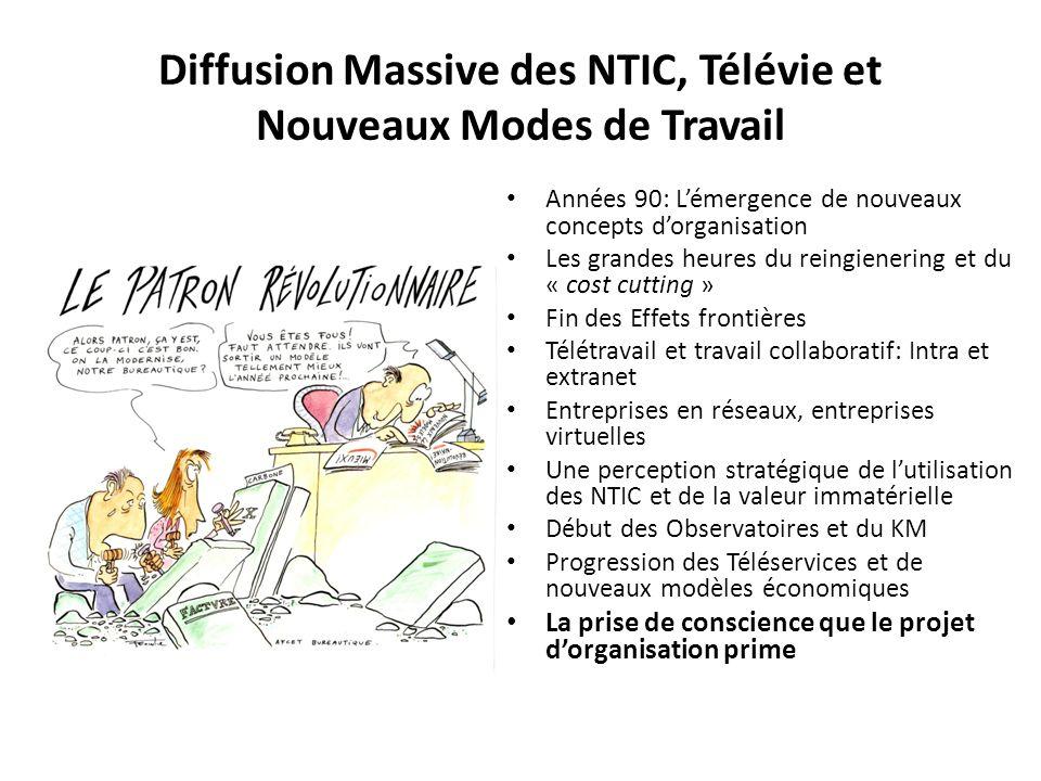 Diffusion Massive des NTIC, Télévie et Nouveaux Modes de Travail