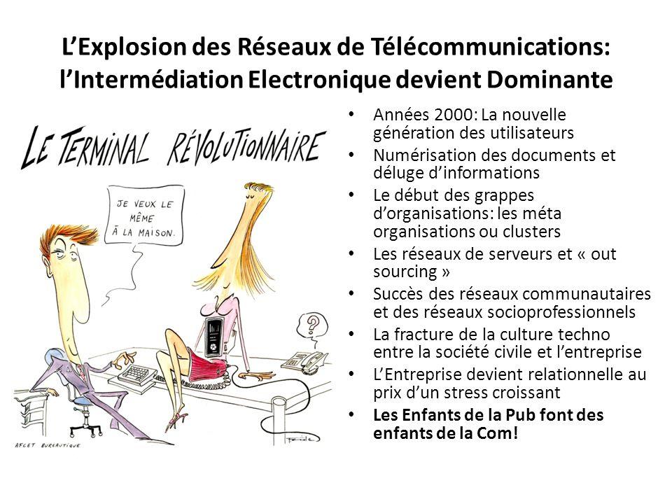 L'Explosion des Réseaux de Télécommunications: l'Intermédiation Electronique devient Dominante